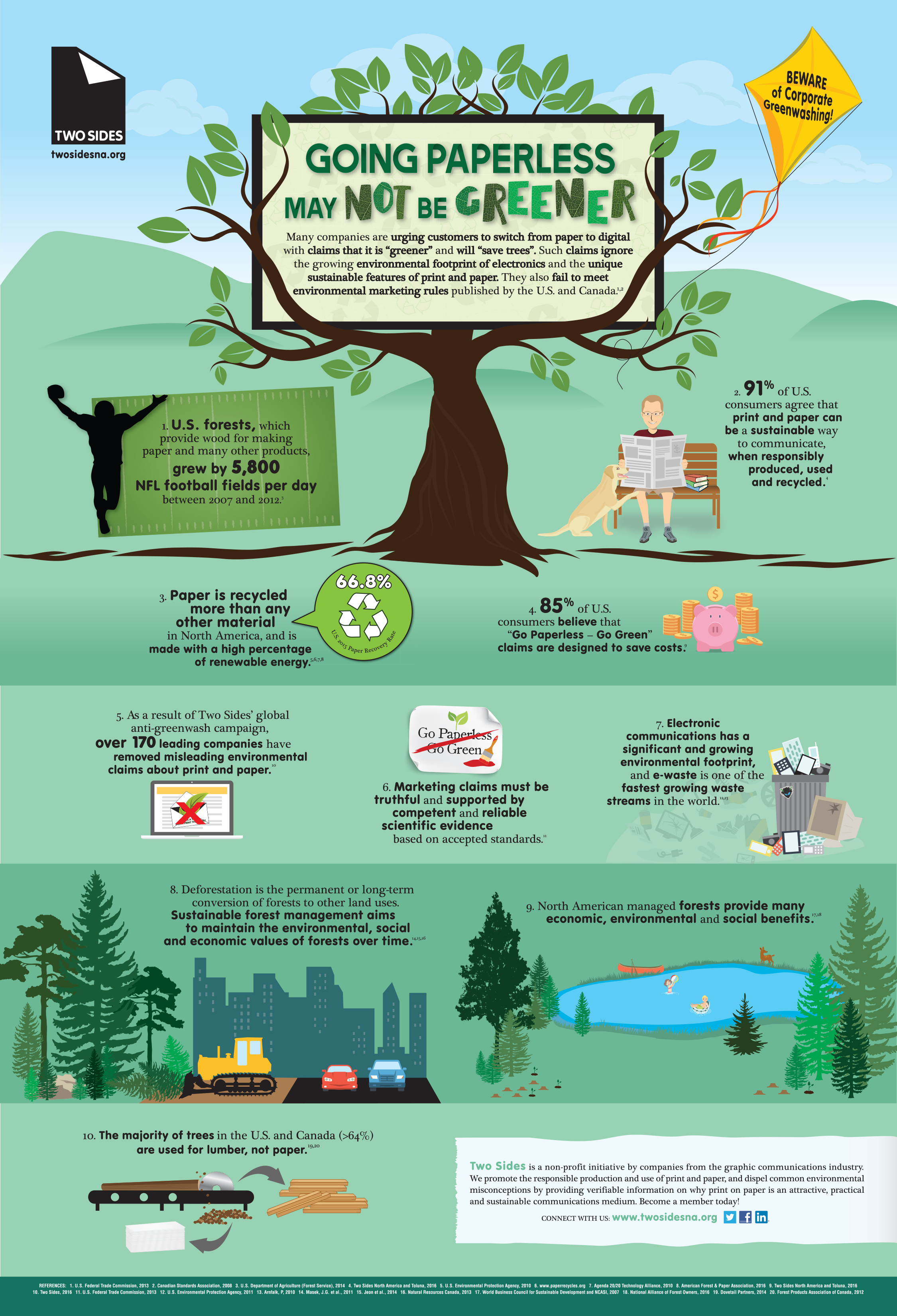 The New Infographic Is Designed To Expose Corporate Greenwashing Due Misleading Environmental Claims Like Go Green Paperless And Bust Key Myths