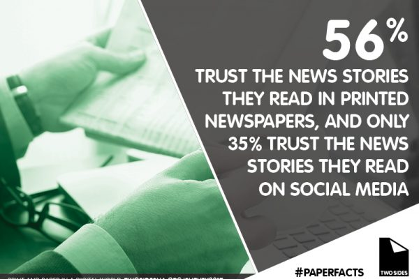 Tired of fake news? Turn to newspapers