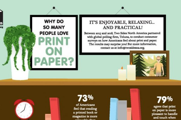 Infographic: Why do so many people love print on paper? Because it's enjoyable, relaxing and practical!