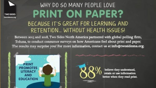 Infographic: Why do so many people love print on paper? Because it's great for learning and retention … without health issues!