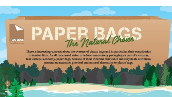 New Two Sides Infographic Shows Why Paper Bags are The Natural Choice