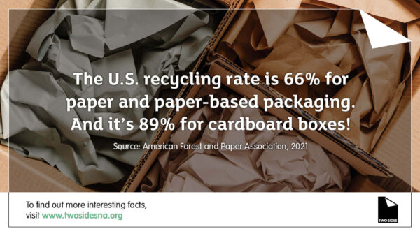 Paper Fact #12 – 66% of paper and paper-based packaging is recycled