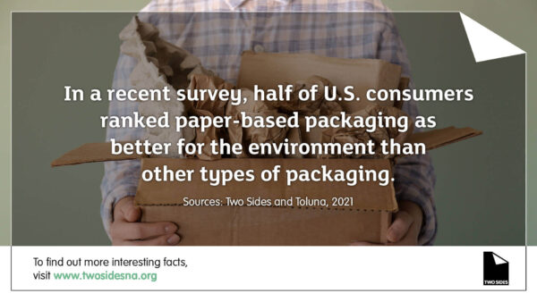Paper Fact #13 – Half of U.S. consumers ranked paper-based packaging as better for the environment.