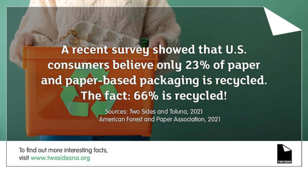 Paper Fact #14 – U.S. consumers believe only 23% of paper and paper-based packaging is recycled