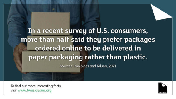 Paper Fact #15 – Consumers prefer packages ordered online to be delivered in paper-based packaging