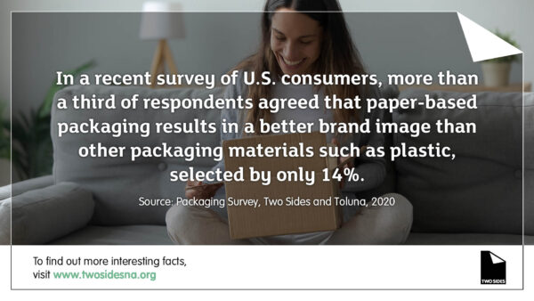 Paper Fact #15 – More than a third of U.S. consumers believe paper packaging gives brands a better image