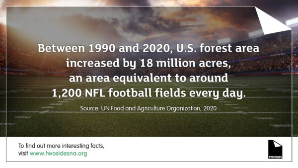 Paper Facts #2 – Between 1990 and 2020, U.S. forest area increased by 18M acres