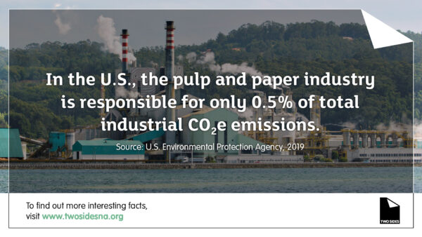 Paper Fact #11 – The U.S. Pulp & Paper Industry is responsible for 0.5% of total industrial CO2E emissions